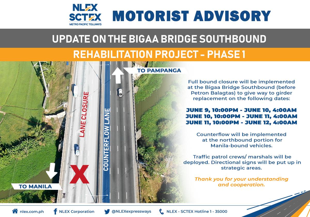 Ang NLEX Bridge ay Nag-aayos ng Mga Pagsara